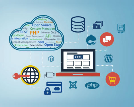 ECommerce Development company in coimbatore :F2F Solutions